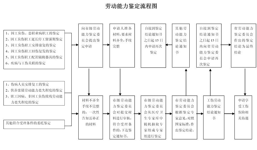 电路 电路图 电子 原理图 889_520